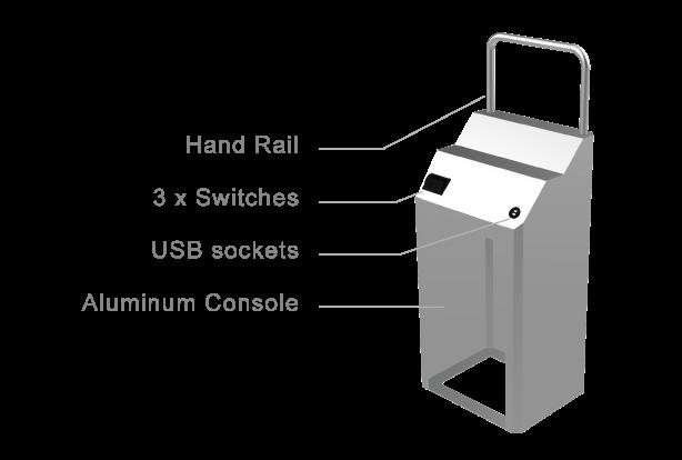 T4 Console