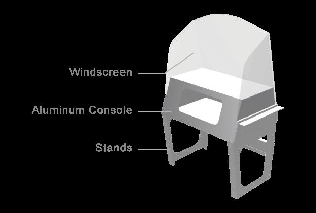 F4 Console